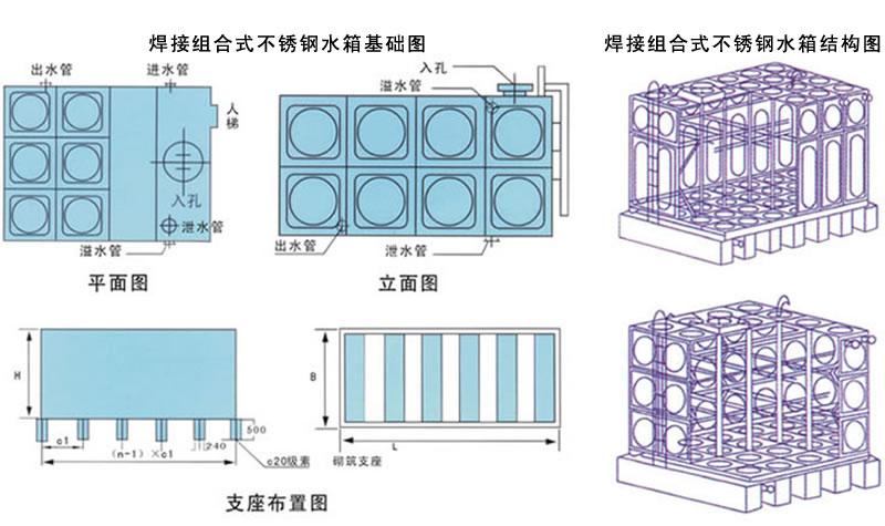 不锈钢水箱规格及配置